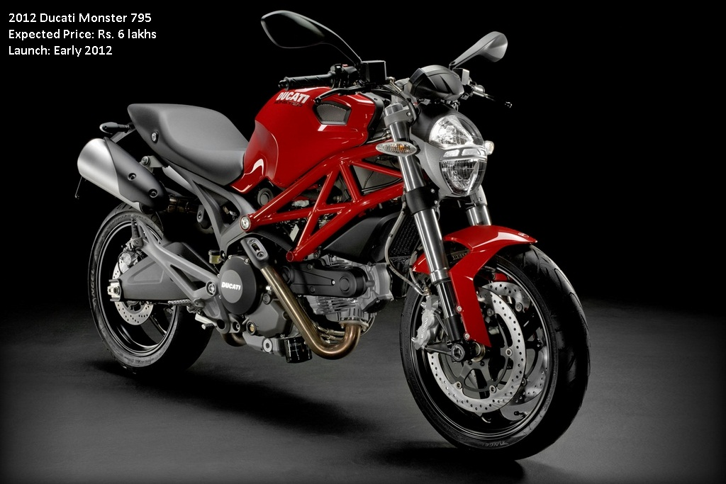 Ducati Launches Monster