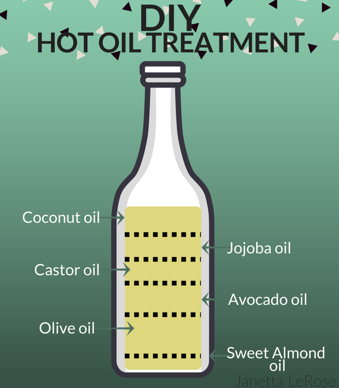 The curly girl chronicles diy hot oil treatment for natural hair janetta lerose an atlanta - Diy uses for olive oil help from nature ...