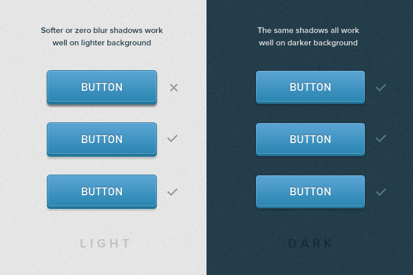 Golden rules of successful CSS button