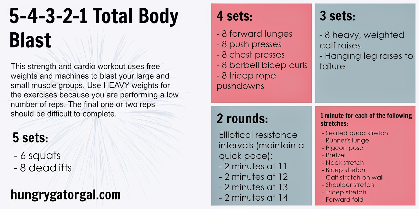 5-4-3-2-1 Total Body Blast Workout from Hungry Gator Gal (strength, cardio and stretching)