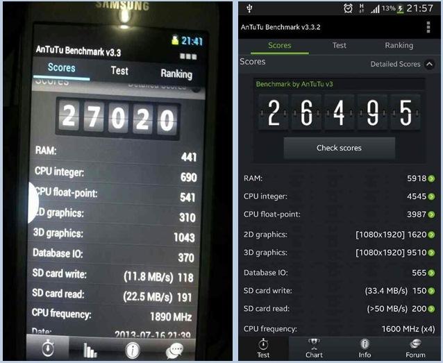 kiri adalah hasilnya menggunakan Antutu Benchmark dari Samsung Galaxy ...