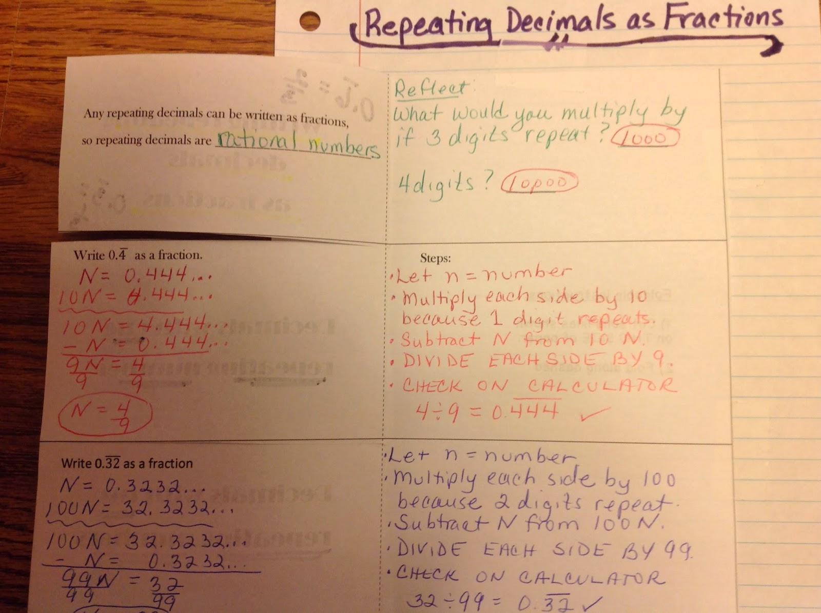 writing repeating decimals as fractions