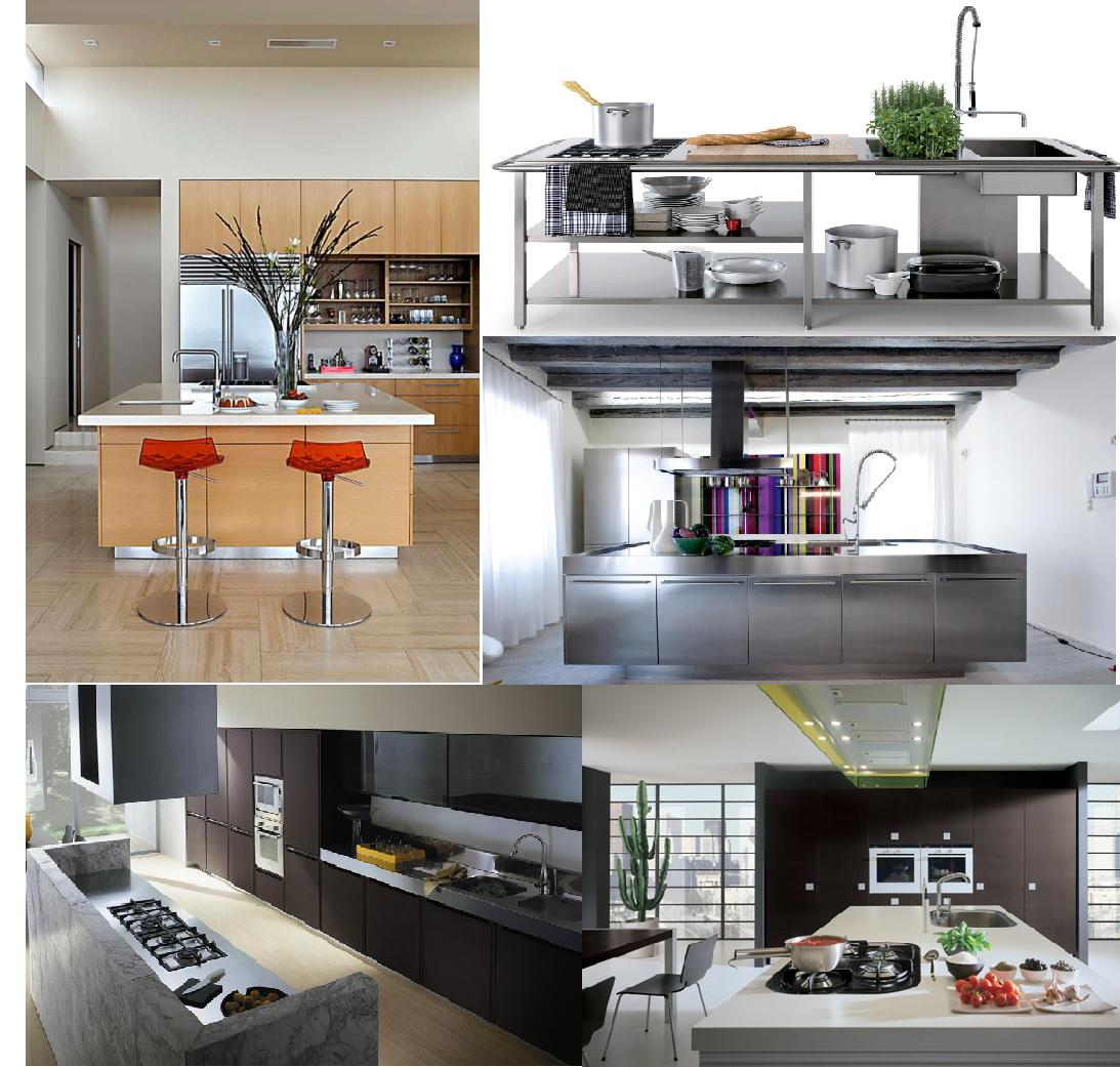 La casa rosso papavero la cucina ad isola - Cucina con isola misure ...