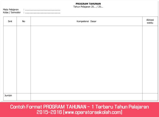 Contoh Format PROGRAM TAHUNAN - 1 Terbaru Tahun Pelajaran 2015-2016 [www.operatorsekolah.com]