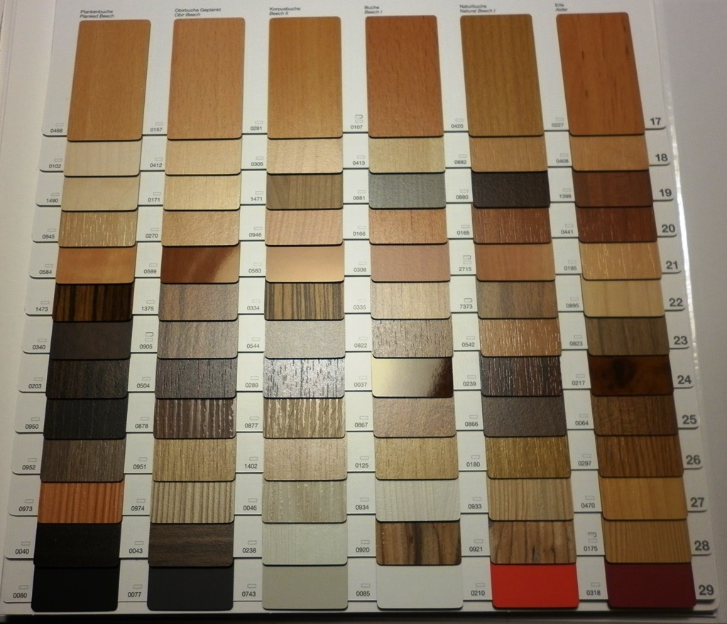 Costruiamo i mobili luglio 2013 - Fogli adesivi per mobili ...