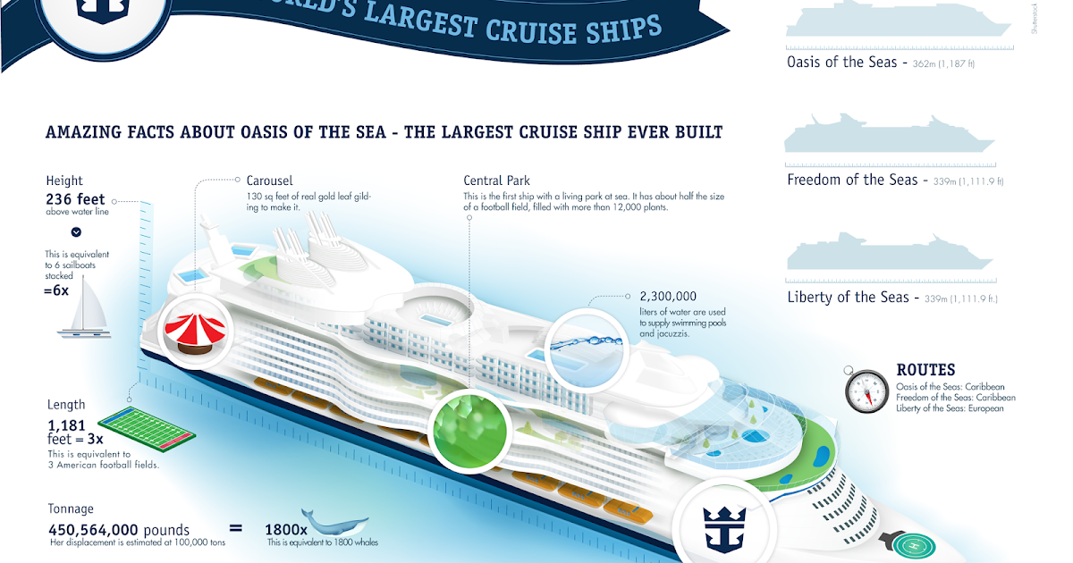 Current Position Of Cruise Ships  Letter O  Ship Cruises