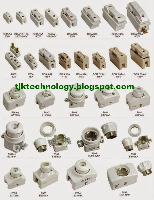 Different Types Of Multimeters : Fuse and types of fuses tjktechnology electrical
