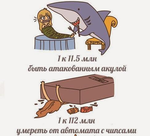 ваши шансы быть атакованным акулой 1 к 11,5млн, умереть от автомата с чипсами 1 к 112млн