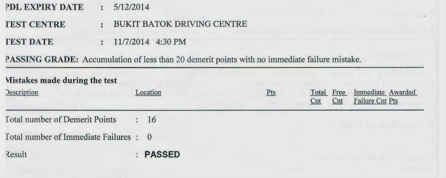Driving License Points Check