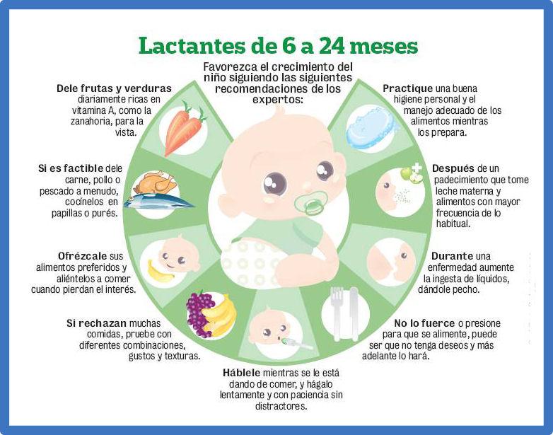 Alergias a los alimentos con la lactancia materna