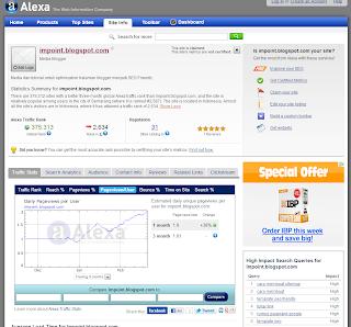 mempercepat rangking alexa blog