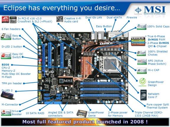Parvez Computers  Mother Board Full Diagram