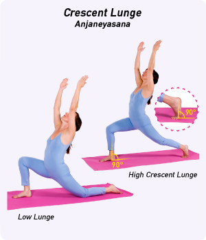 Top   Yoga Poses That Increase Metabolism | Tips to Medicare