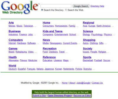google directory 2001 Goodbye, Google Directory