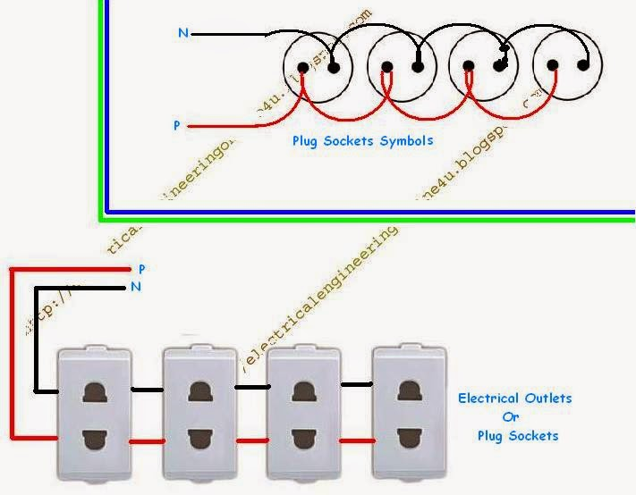 electrical%2Boutlets%2Bwiring%2B %2Bplug%2Bsockets%2Bwiring how to wire electrical outlets & plug sockets electrical online 4u electrical receptacle diagram at love-stories.co