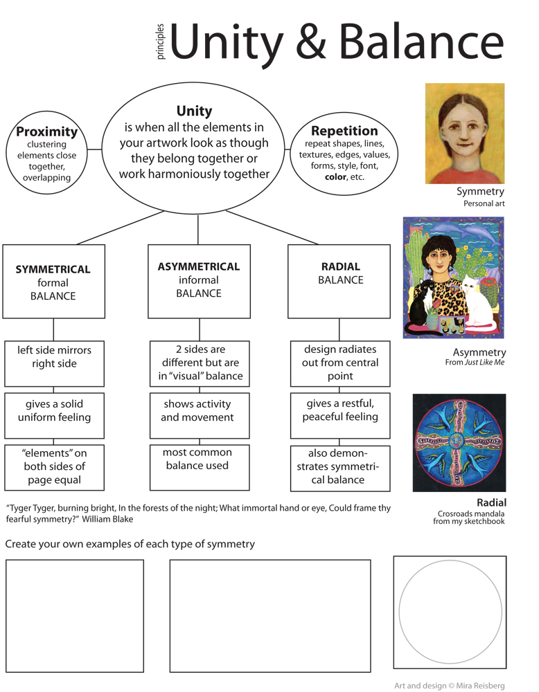 Mira Reisberg Contest Prize Winners and a little more about – Elements and Principles of Art Worksheet