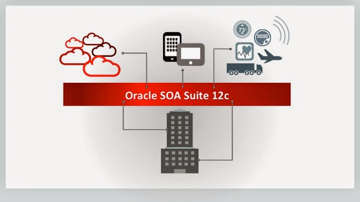 oracle single parents Parent/child datarelation the basics  0 children for the parents  clr sqlcmd linked server login data reader oracle timeout access sqlncli tcp .