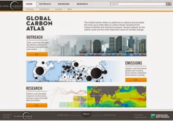GLOBAL CARBON ATLAS