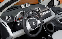 Smart Fortwo pearlgrey interior