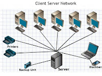 Client Computer Settings in the Internet Cafes / Online Game