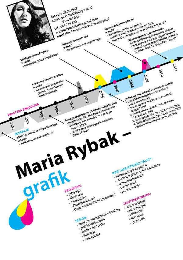 MariaRybak