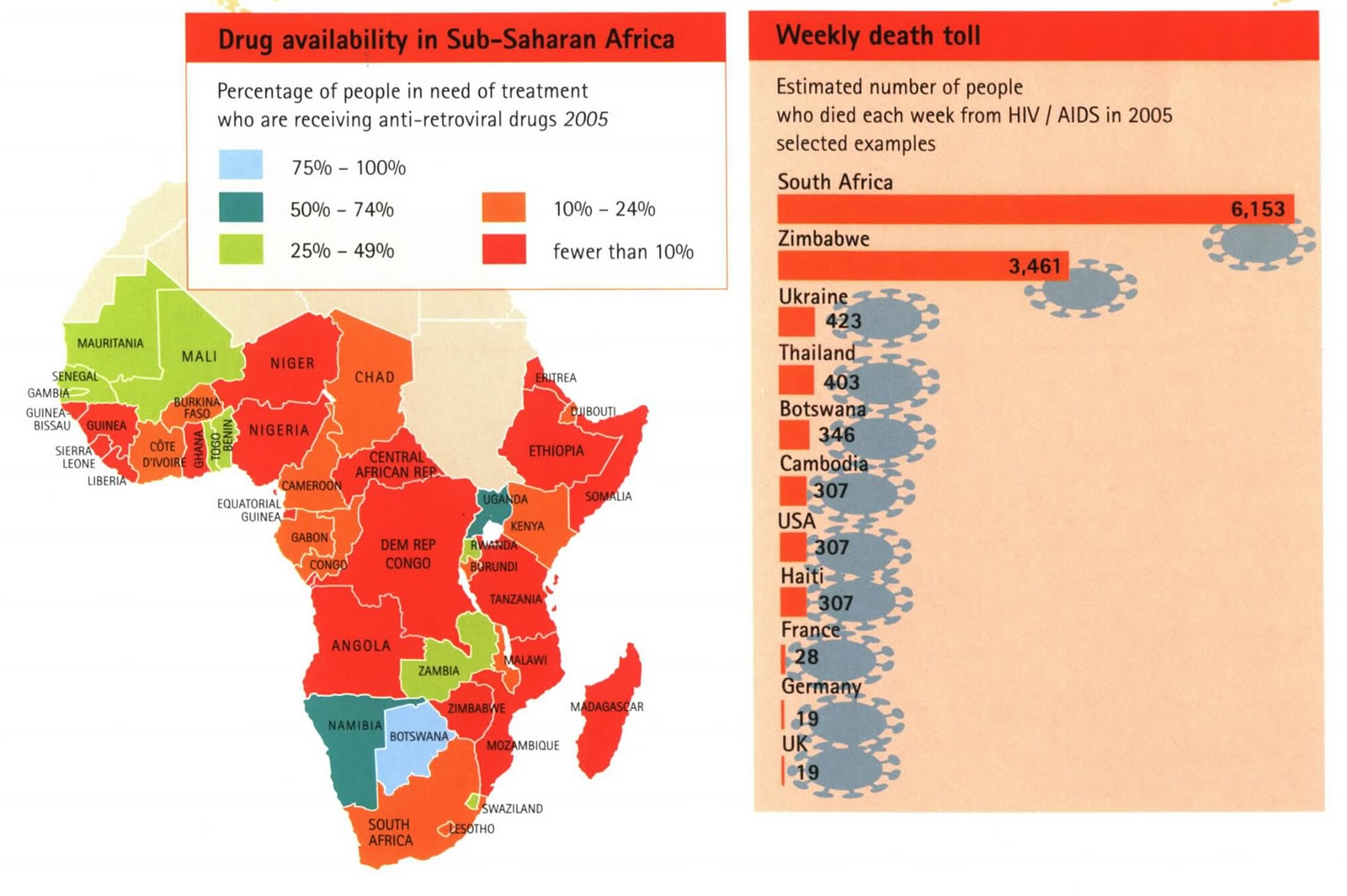 aids the leading killer in sub saharan africa Assessing the causes of death across all regions of the world requires a  hiv/ aids remains the leading cause of death in sub-saharan africa,.