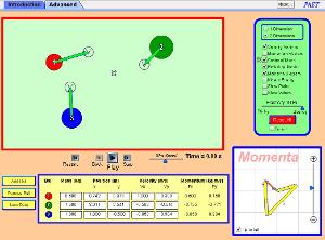 Simulasi Interaktif Fisika: Tumbukan