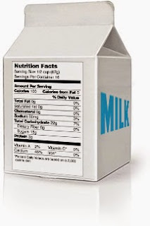 Γάλα και bodybuilding