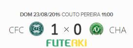 O placar de Coritiba 1x0 Chapecoense pela 20ª rodada do Brasileirão 2015