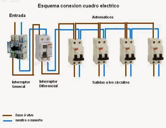 M quinas el ctricas 6to ipet 132 elementos de seguridad - Cable instalacion electrica ...