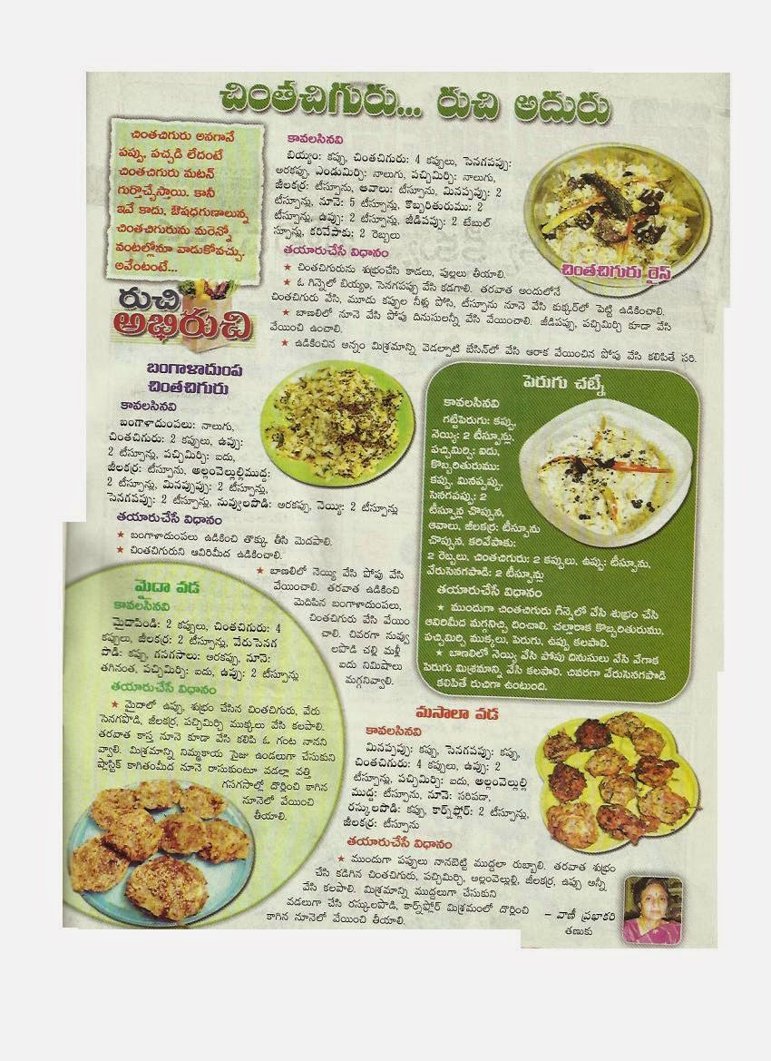 Various food dishes in telugu language food recipes with young at 1220 forumfinder Image collections