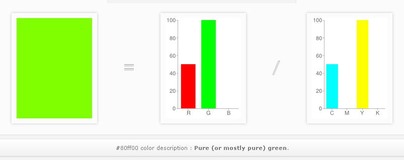 Ejemplo de los códigos de color para el verde limón del logotipo sobre colores extraídos de Color Hexa