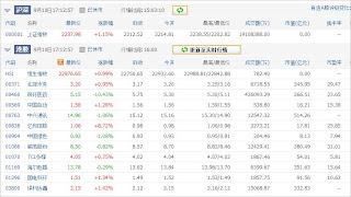 中国株コバンザメ投資ウォッチ銘柄watch20130910