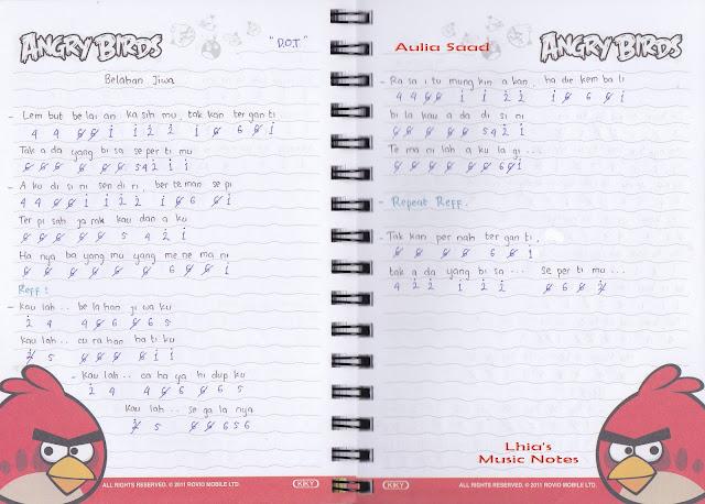 Download Lagu Lirik Tetap Dalam Jiwa - Isyana Sarasvati