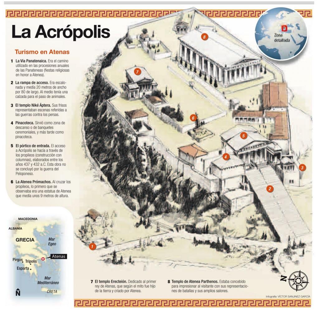 El ba l de la historia universal infograf a sobre la for Oficina de turismo de grecia