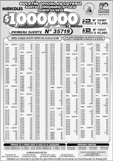 numeros ganadores loteria nacional sorteo 5816