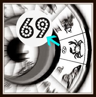 Visualize no esquema acima a ideia ilustrada