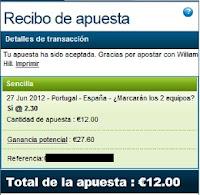 Apuestas Deportivas Rosberg Fútbol – Eurocopa 2012 España-Portugal William Hill