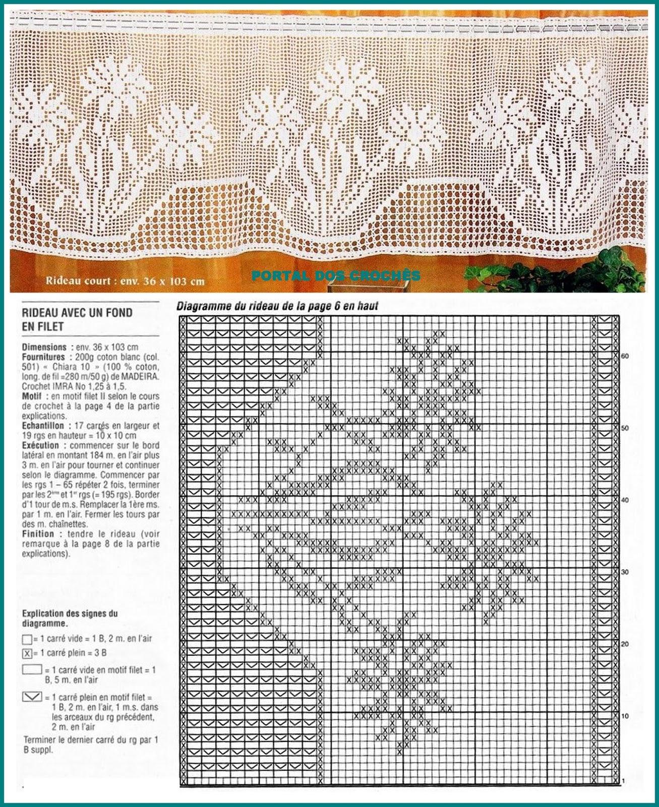 Portal dos croch s band s e cortinas de croch com - Bandos para cortinas ...