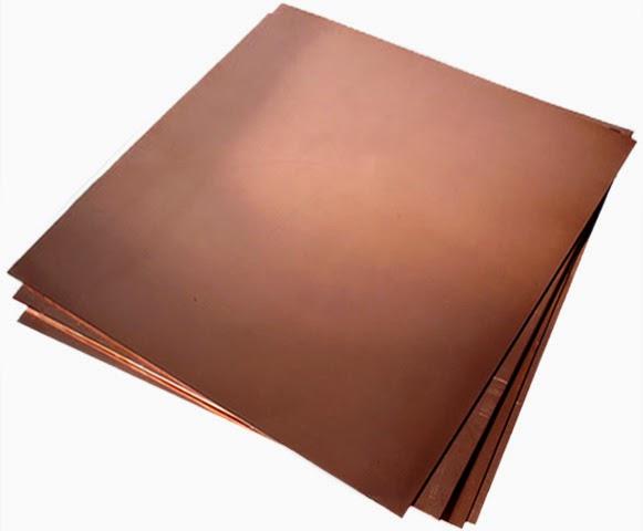 Morgan Stanley Copper Price Outlook