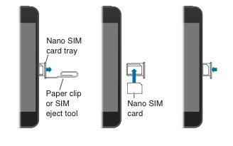 iphone 5 nano sim