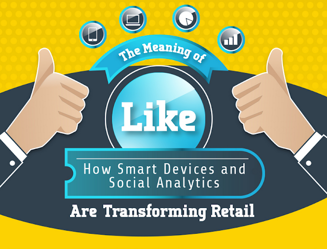 How Modern Devices and Social Analytics are Transforming Retail : image