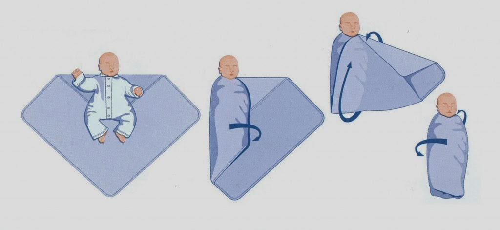 anleitung richtig pucken in 4 schritten lulus stern. Black Bedroom Furniture Sets. Home Design Ideas