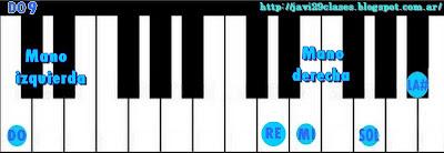 DO9 , C9, DO7/9, C7/9 acorde de piano organo o teclado
