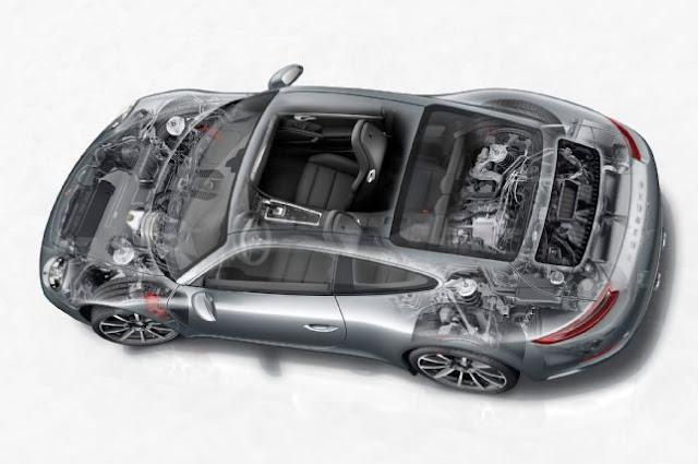 DISEÑO MOTRIZ DEL PORSCHE 911 GT3 2017
