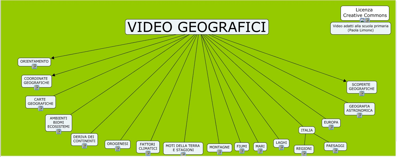 Video di geografia