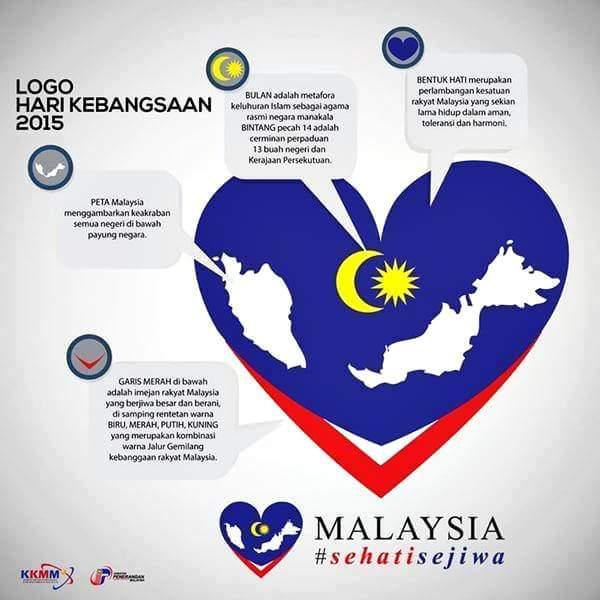 Maksud Di Sebalik Logo Hari Kebangsaan Malaysia 2015