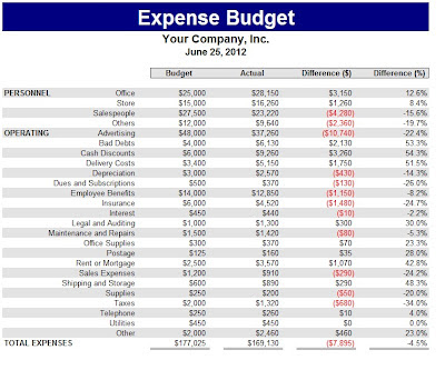 monthly expense report template excel – Monthly Expense Report Template