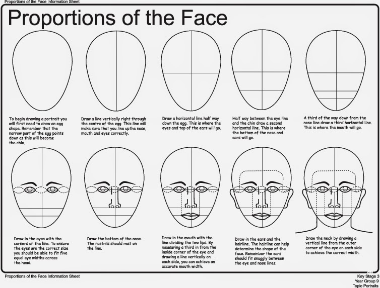 Facial proportions mr robinsons art room resources i completely missed the opportunity to post anything about drawing human faces so here is the diagram for the upcoming midterm ccuart