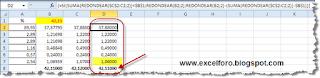 Cuadrar suma de sumandos redondeados en Excel.
